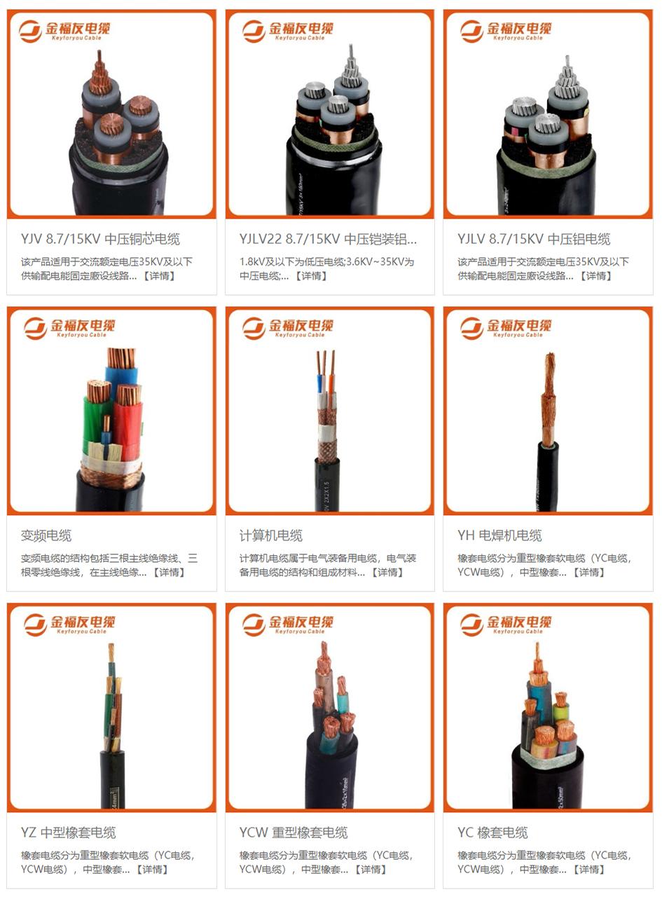 电力电缆价格,铜芯电力电缆,电力电缆厂,铝合金电缆厂家-金福友电缆.jpg